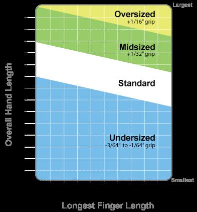 gauges size chart. GRIP SIZE CHART